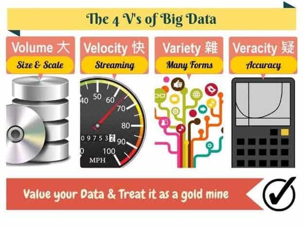 Team飯 - 從大數據掘金